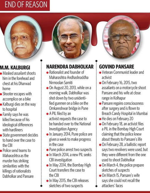 End of reason - Kalburgi, Dabholkar and Pansare