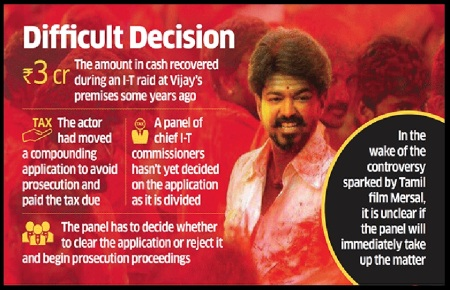 Joseph Vijay- it - 3 CRORES EVASION